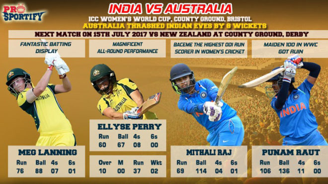 ICC-Women's-World-Cup-2017-India-lose-to-Australia-–-Do-or-die-Vs-Kiwis-on-Saturday