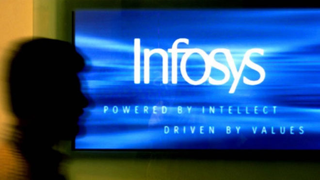 Infosys buyback priced at Rs 1,150 per share