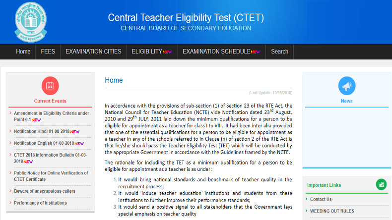 CBSE CTET 2018 online application process closes today, apply soon @ ctet.nic.in