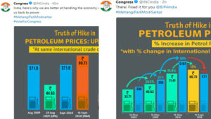 Petrol,diesel,bharat bandh,fuel price,rising fuel,Congress,Twitter, price,infographics,NDA,Twitter,BJP Twitter,fuel prices,UPA,NDA,Congress,BJP,PM Modi,national news,latest news