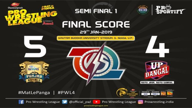 Pro Wrestling League Season 4 Day 16 Semi-final 1 Punjab Royals vs UP Dangal Highlights: Punjab Royals edge out UP Dangal by 5-4 to book ticket to finale