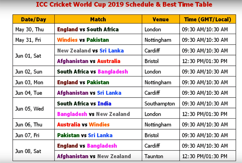 ICC World Cup 2019 Fixture, England and Wales 2019